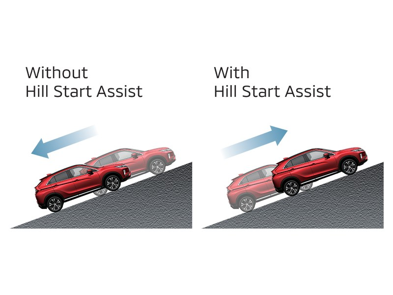 Safety Car - Hill Start Assist (HSA) - Eclipse Cross - Mitsubishi Dealer Jakarta - Harga Dealer Resmi Mitsubishi