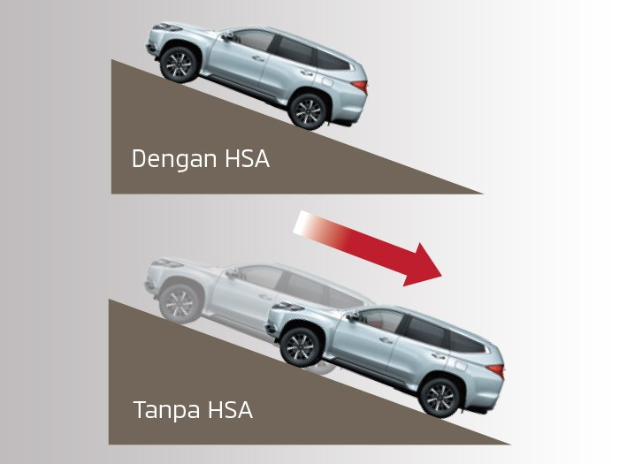 Safety Car - Hill Start Assist - Pajero Sport - Mitsubishi Dealer Jakarta - Harga Dealer Resmi Mitsubishi